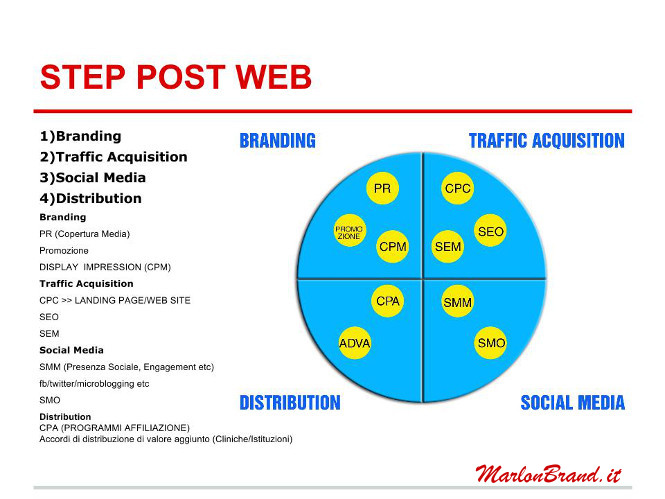 Step Post Web by MarlonBrand.it